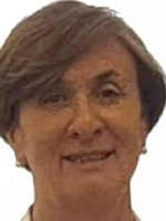 Prof. Chiara Gentili